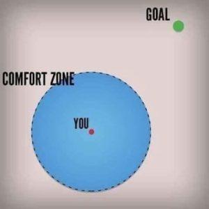 Comfort zone 300x300 BUSINESS & MARKETING Romano Pisciotti