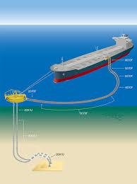 Romano Pisciotti: marine hose expert